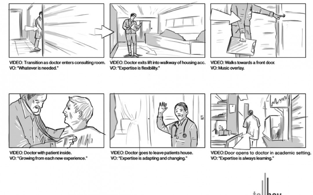 What is Storyboarding and How Does It Make Great Video? - Tallboy - what is storyboard