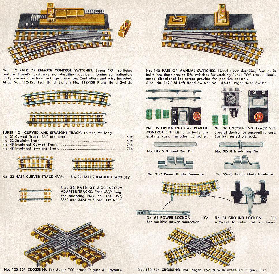 Wiring Diagram Lionel Fast Track Of Locomotive Auto Uncoupler Diagrams 2026