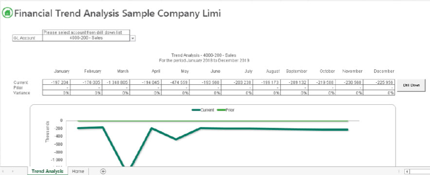 Sage Intelligence \u2013 5 Standard Report Examples - Tandem Technologies - company financial analysis report sample
