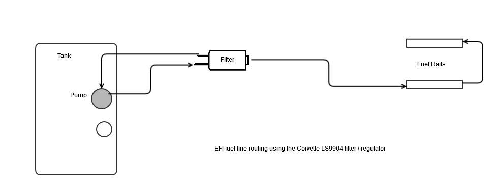 GM LS Engine Fuel Line Kit