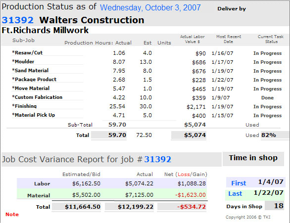 Production Report Template Weekly Report Format Excel Performance - job progress report