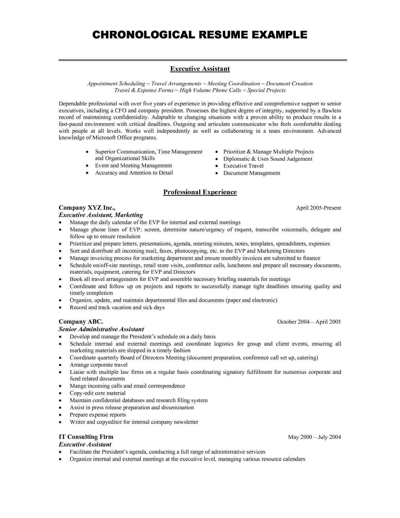 examples of best resumes 2015