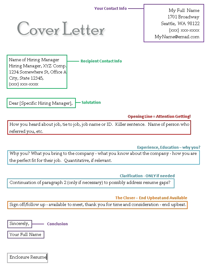 resume cover letter template google docs