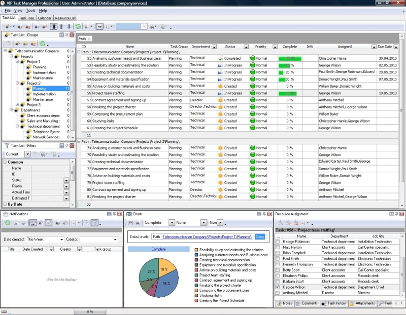 Employee Daily Activity Software to improve communications between