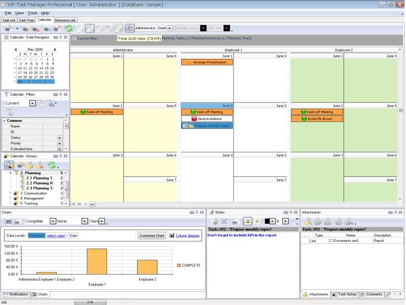 Employee schedule program helps make employee management easier
