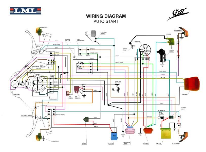 Lml Star Wiring Diagram - Cpoqjiedknpetportalinfo \u2022