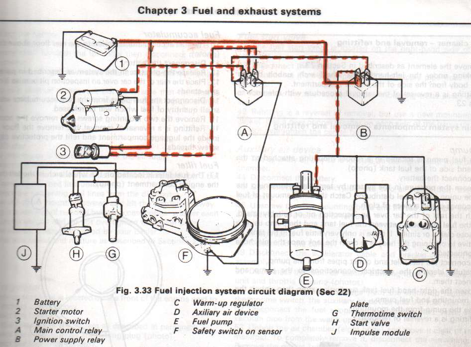 wiring diagram 1997 chevy 454