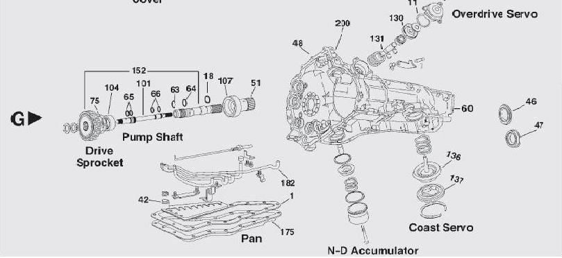 ax4n diagram