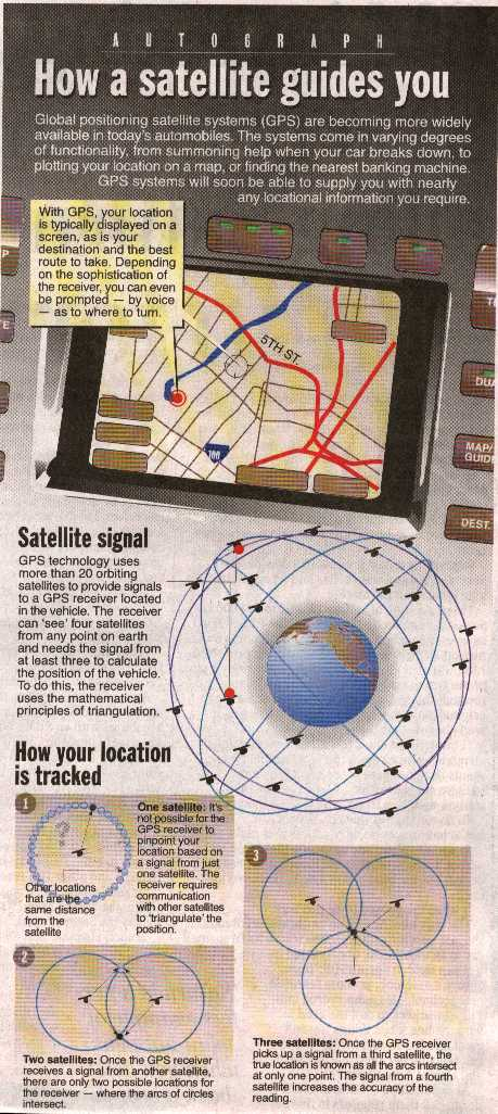 GPS  A Taxi Driver in Peril