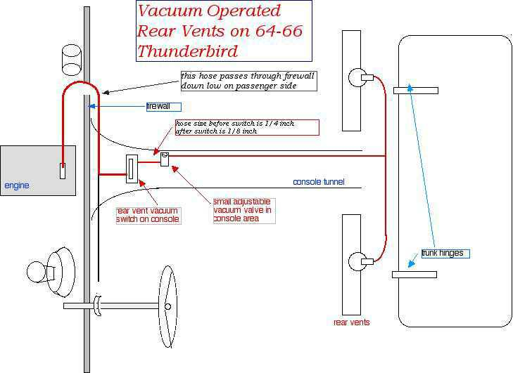 1958 Ranchero Wiring Diagram Wiring Diagram