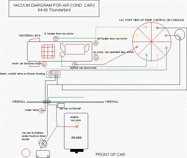 1965 Ford Thunderbird Wiring Diagram Wiring Diagram