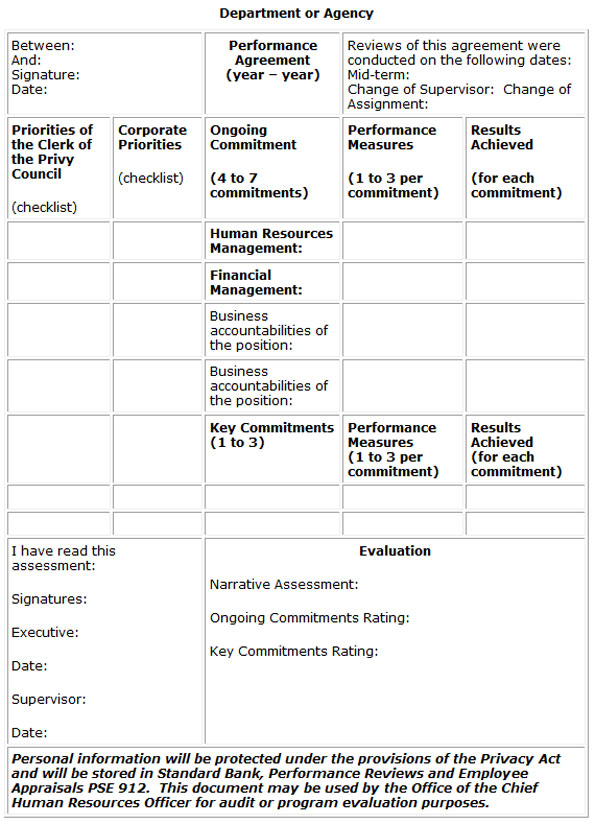 Performance Agreement Examples Image collections - Agreement Letter
