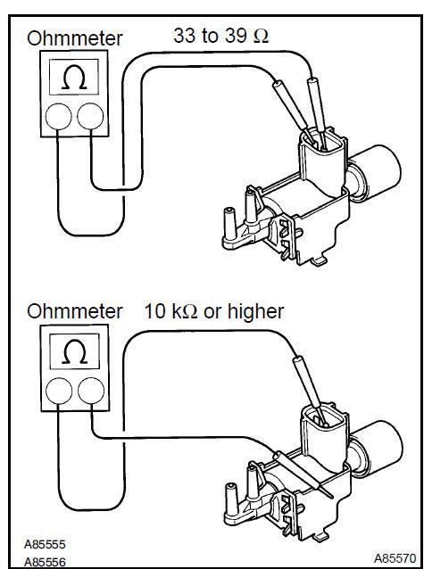 Toyota Camry Intake air control system (1MZ−FE/3MZ−FE) - Intake