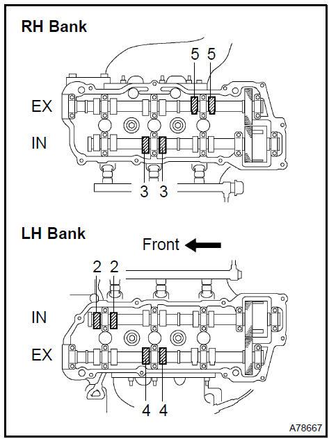 Toyota Camry Valve clearance (1MZ−FE/3MZ−FE) - Engine mechanical