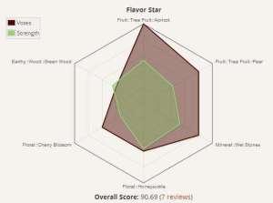 flavor star 2
