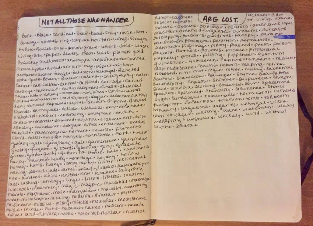 Bullet Journal Layouts for Writers 8 Ideas for Creative Organization