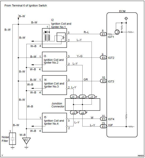 Toyota Corolla Repair Manual Circuit description - Ignition coil