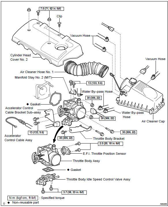 o2 sequoia fuse diagram