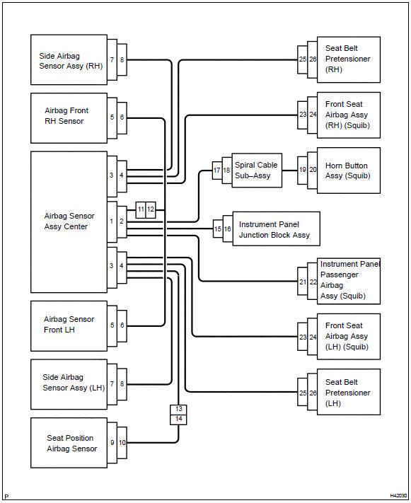 Toyota Corolla Repair Manual Precaution - Supplemental restraint