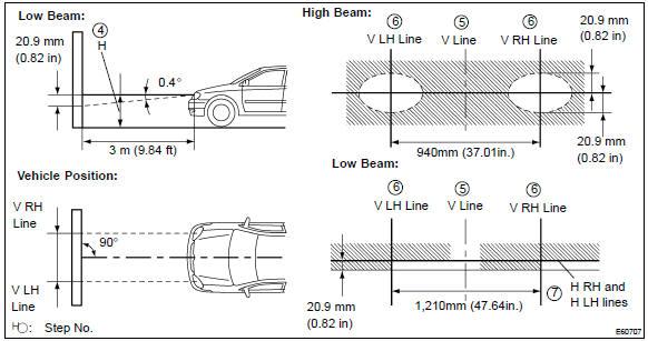 Headlight Adjustment Diagram - 4aguaeoiiurbanecologistinfo \u2022