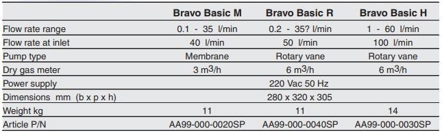Bravo Basic Entrusted Sampler for Immissions \u203a TCR Tecora®