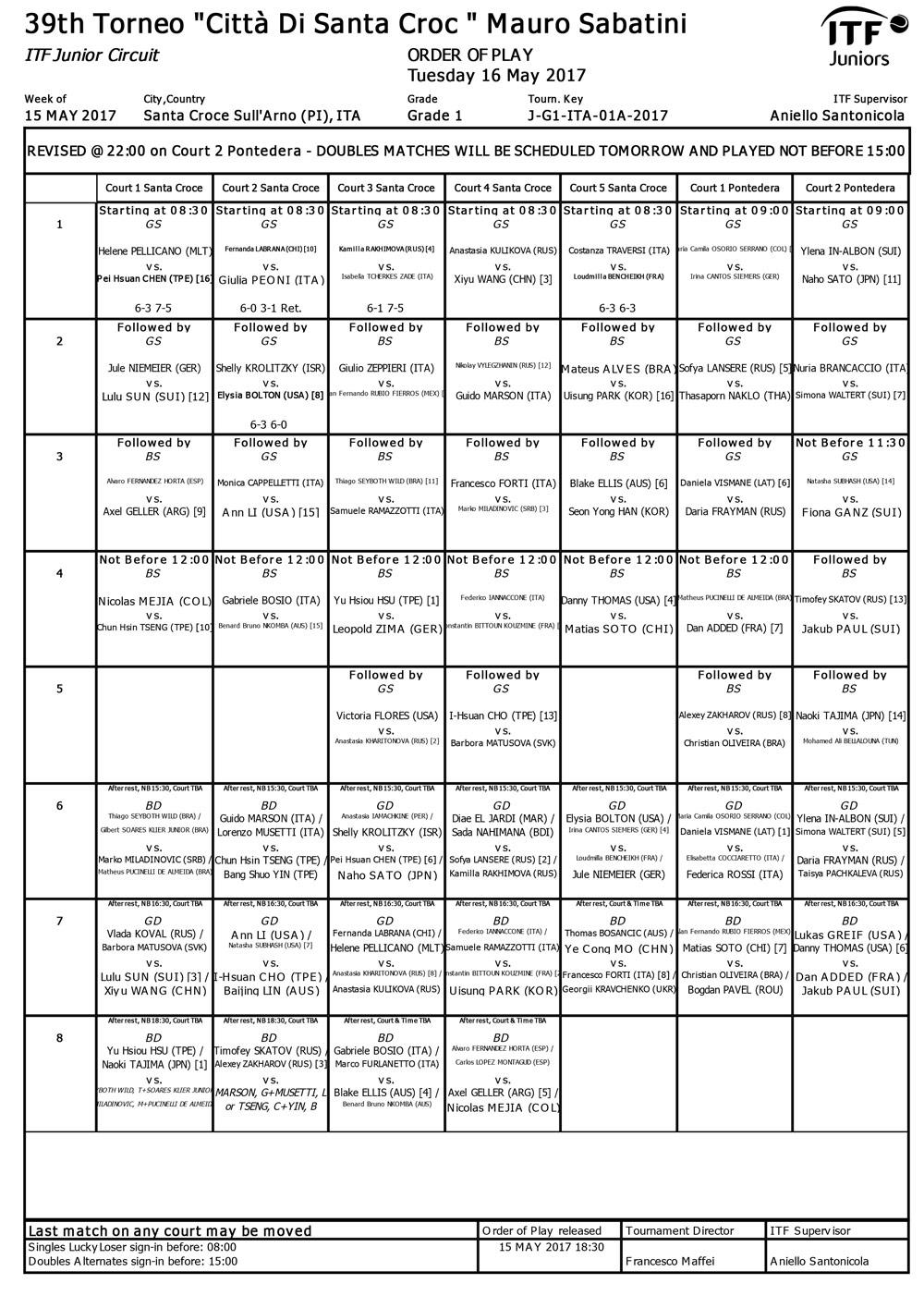 oop-16-May-updated