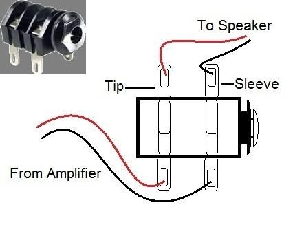 fender strat input jack wiring diagram
