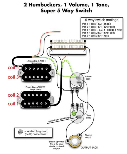 wiring diagram dimarzio evolution