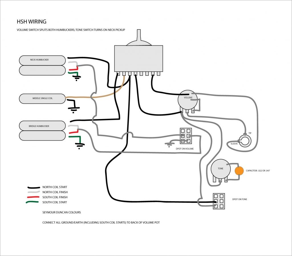 hsh wiring diagram guitar