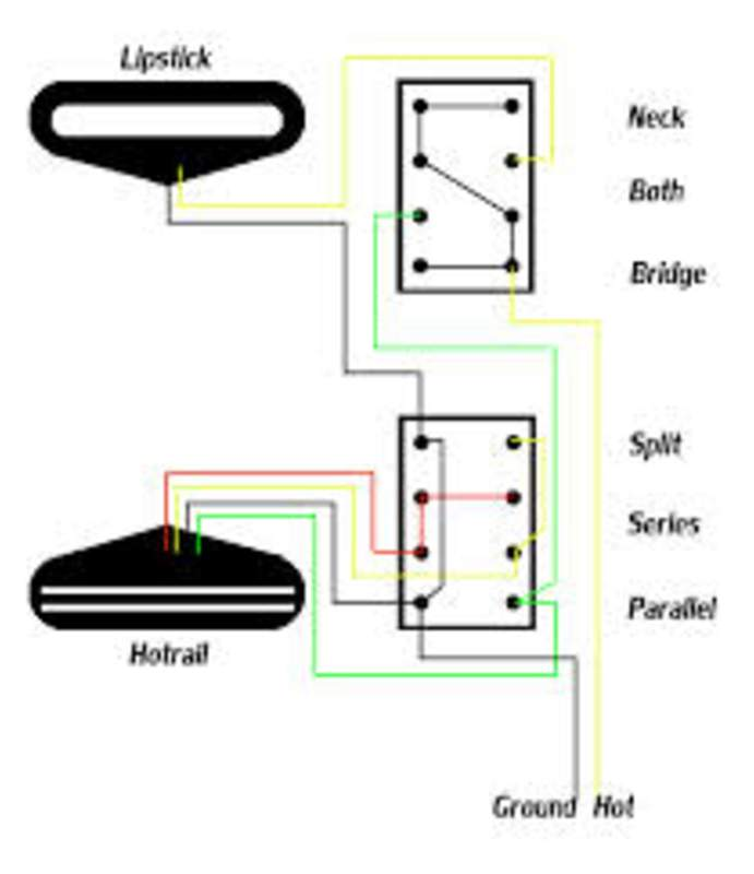 striker guitar 200stwiring diagrams