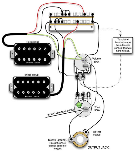rockfield pickups wiring diagrams