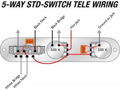 Telecaster Wiring 5 Way Switch Diagram Wiring Diagram