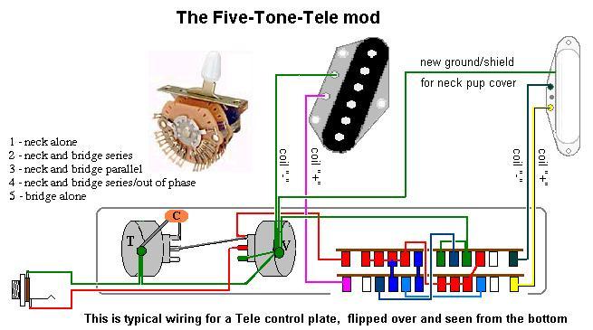 Five Way Switch Wiring Diagram Telecaster Download Wiring Diagram