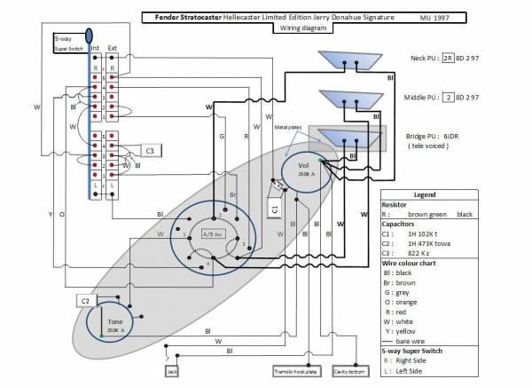 Fender Strat Ultra Wiring Diagram | Wiring Diagram on golf cart 36 volt wiring diagram, squier stratocaster wiring diagram, sm57 wiring diagram, gibson les paul diagram, strat jack diagram, dpdt on-off-on switch diagram, fender jaguar diagram, gibson thunderbird wiring diagram, telecaster wiring diagram, evh pick up diagram, musicman wiring diagram, gibson lp wiring diagram, stratocaster pickup wiring diagram, fender five way switch diagram, les paul wiring diagram, push pull pot diagram, epiphone wiring diagram, mosrite wiring diagram, fender squier wiring-diagram, american stratocaster wiring diagram,