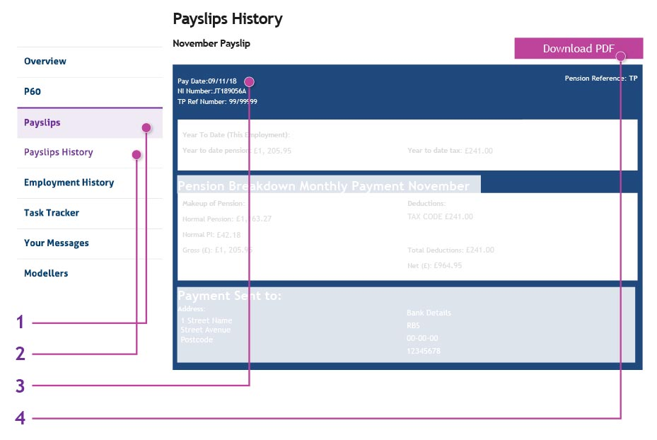 Payslip Interactive Guide - payslips download