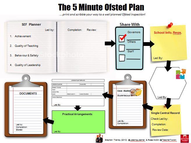 5 min business plan - 5 minute business plan