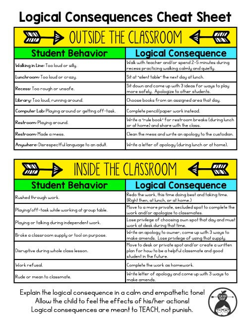 Classroom Management Makeover \u2013 Teacher Trap