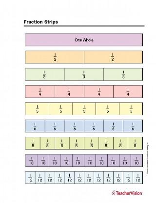 Increasing Recipe Worksheets- Answer Key - TeacherVision