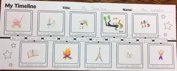 Student Timeline Project Teaching Ace