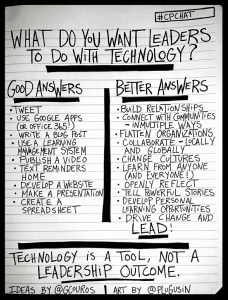 What do you want leaders do with technology?