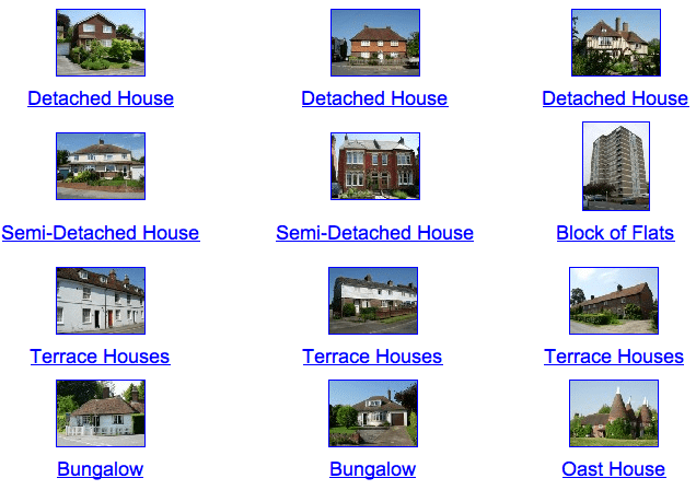 Houses And Homes Topic Resources | Houses And Homes Games | Ks1