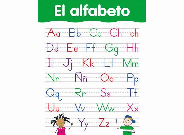 El Alfabeto Spanish Basic Skills Learning Chart