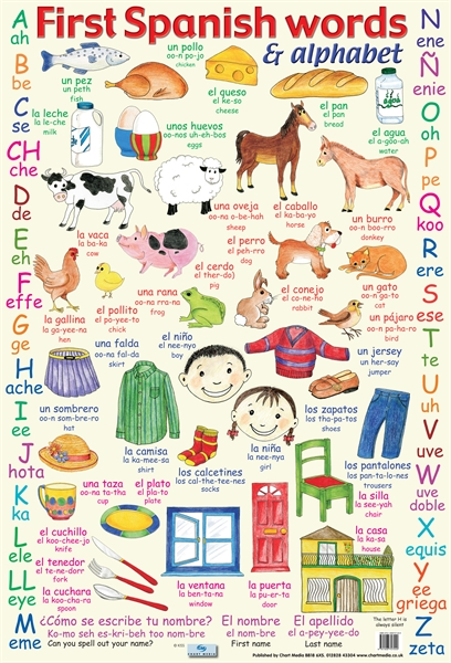First Spanish Words Learning Chart