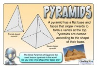 3D Shape | Teaching Ideas