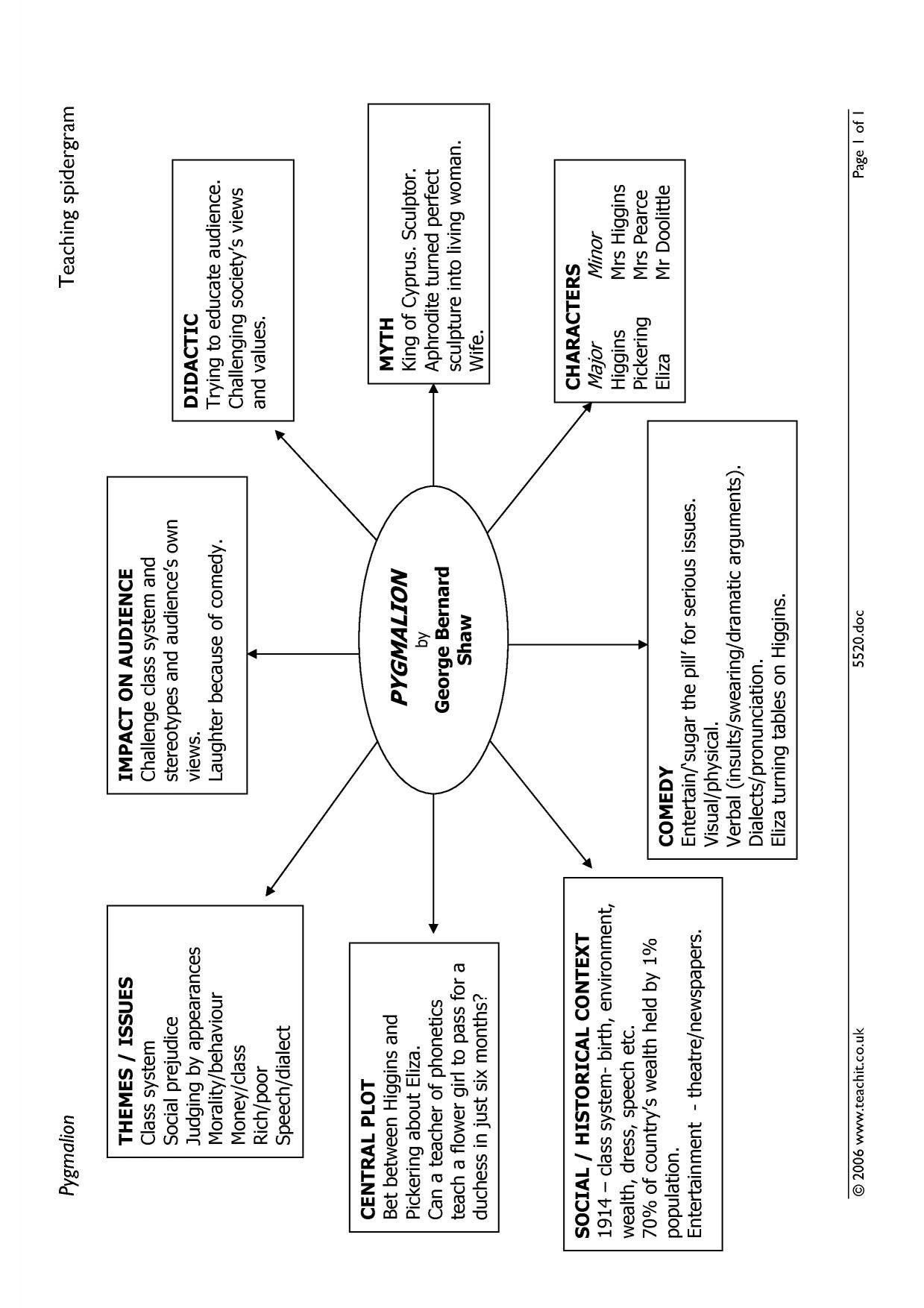 carol diagram