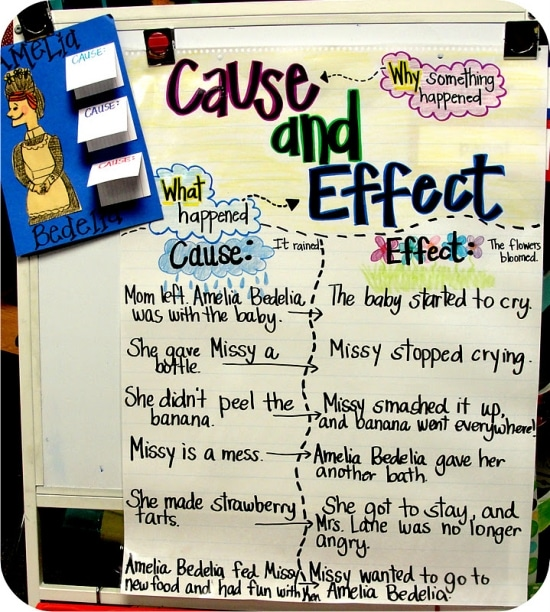 12 Easy Cause and Effect Activities and Worksheets - Teach Junkie