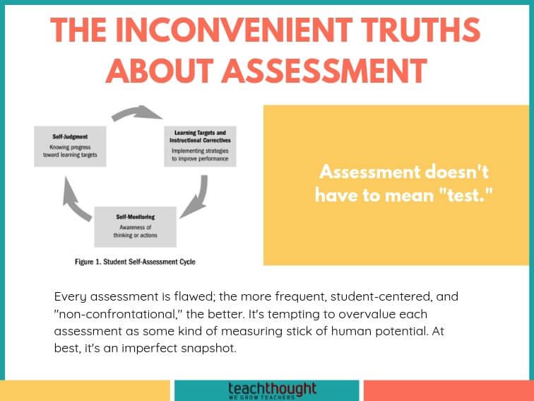 18 Inconvenient Truths About Assessment