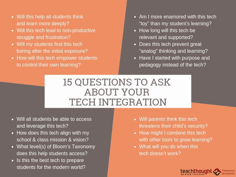 15 Questions To Ask About Tech Integration In Your Classroom -