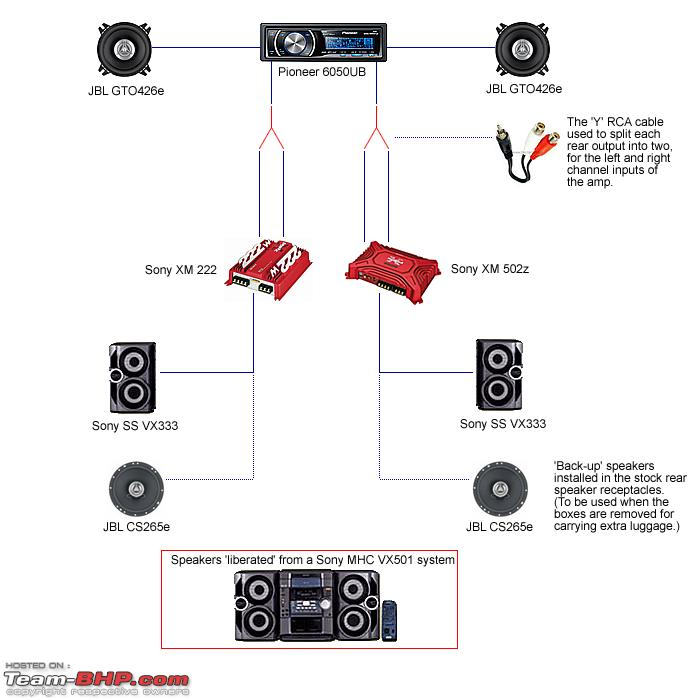wiring diagram for home audio speakers
