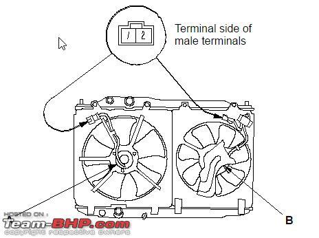 Honda Civic DIY Replacing the condenser fan motor - Team-BHP